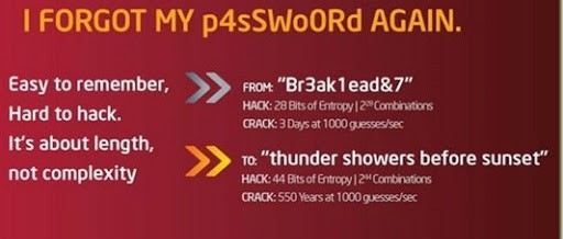 Passwords–Longer Beats Complex