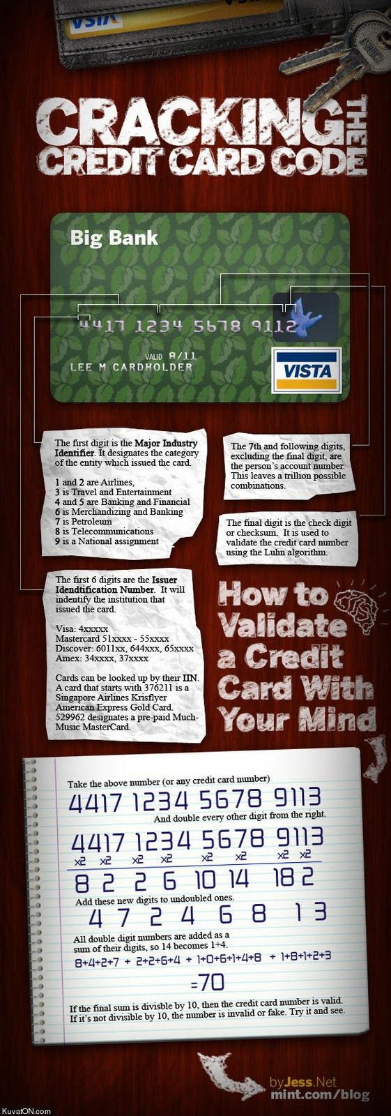 credit-card-explained