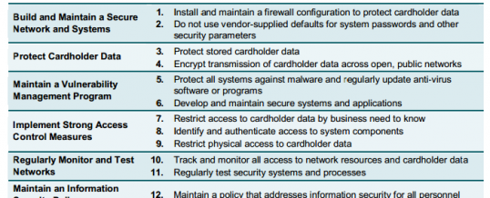 PCI-DSS Standards Tougher in 2015